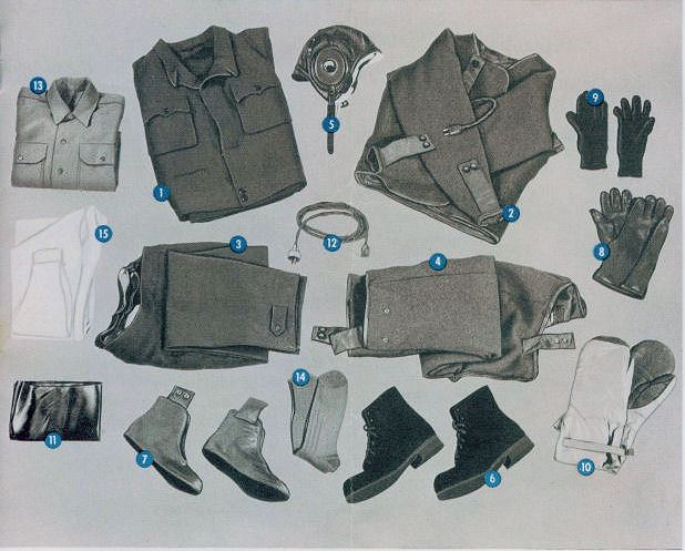 F-2 Heated Flight Suit Components